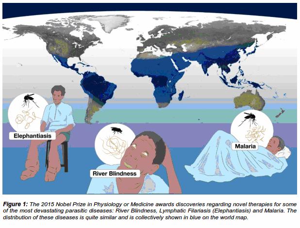 جایزه نوبل فیزیولوژی یا پزشکی 2015 و طب سنتی