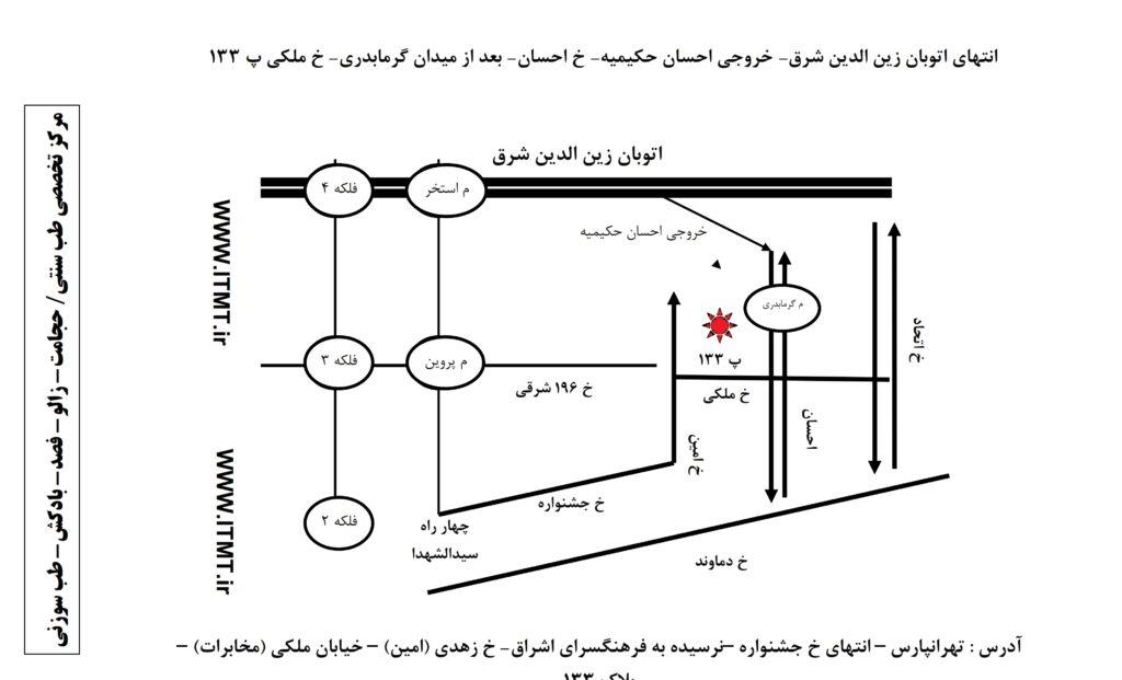 آدرس کلینیک طب سنتی زالو درمانی در شرق تهران تهرانپارس